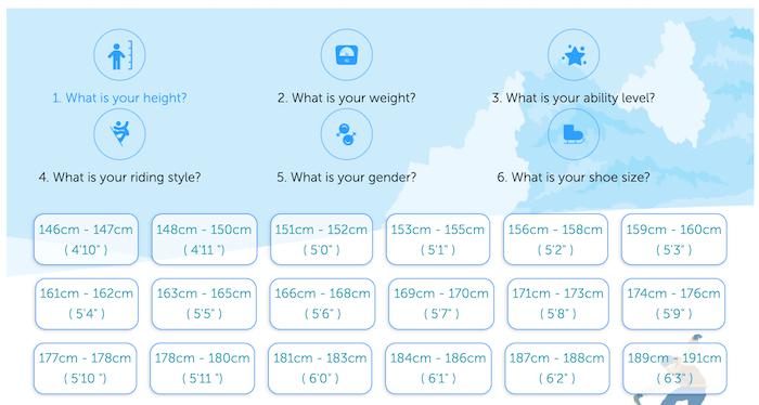 snowboard size calculator